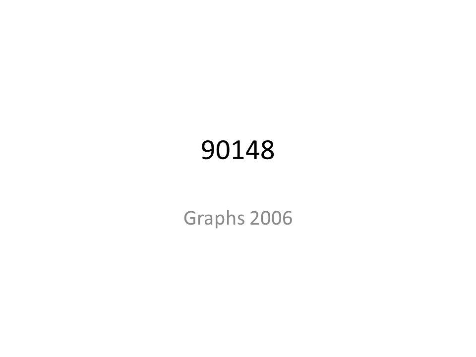 90148 Graphs 2006