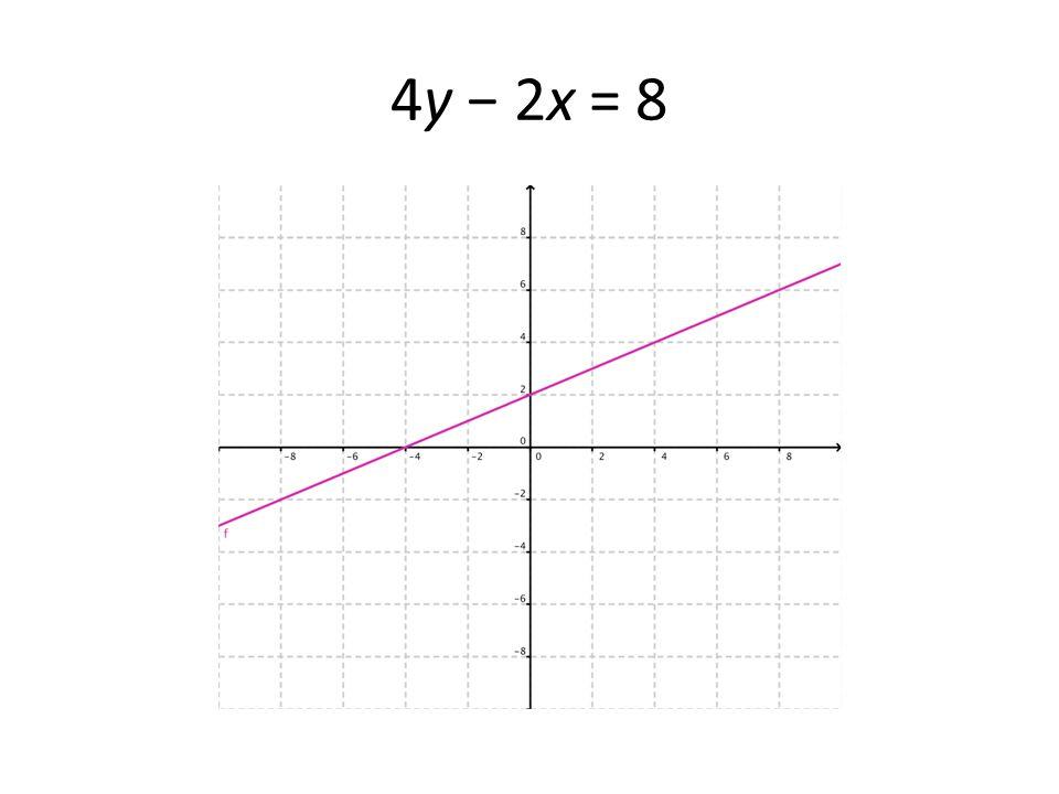 4y − 2x = 8