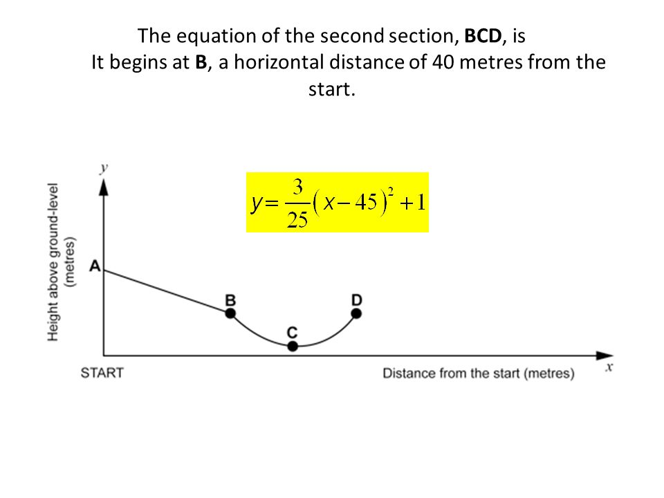 The equation of the second section, BCD, is It begins at B, a horizontal distance of 40 metres from the start.