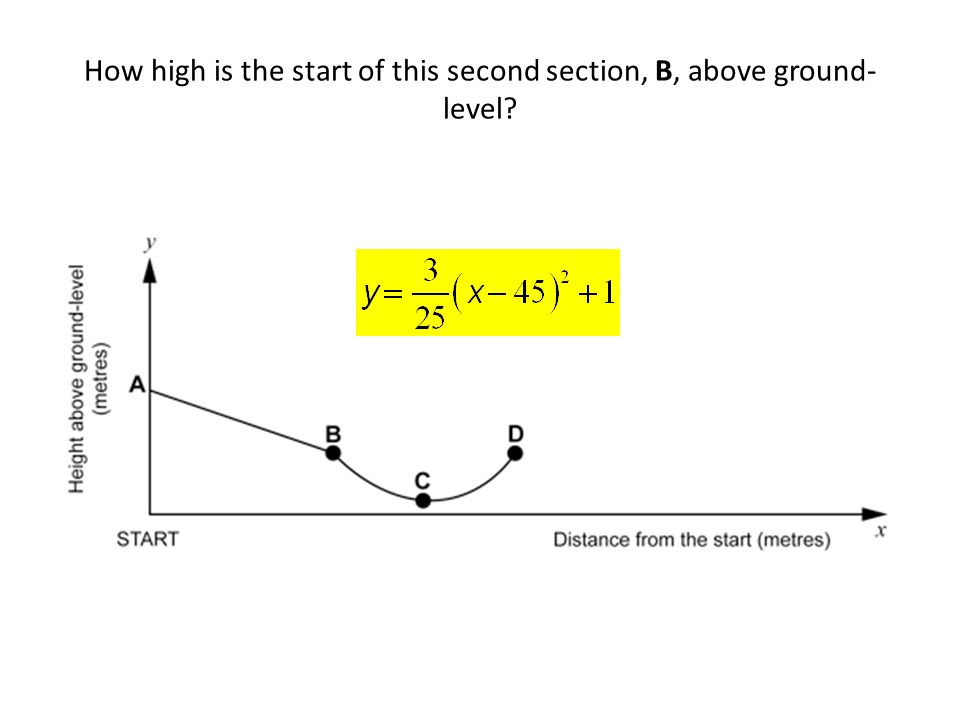 How high is the start of this second section, B, above ground- level?