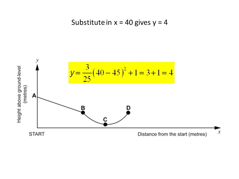 Substitute in x = 40 gives y = 4