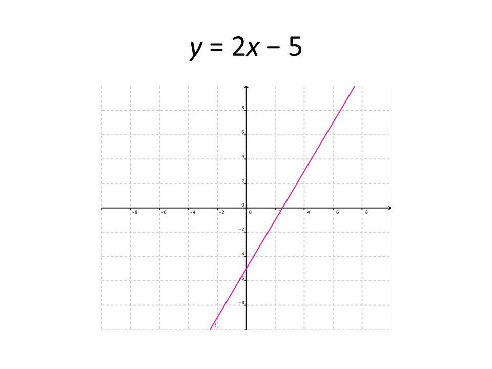 y = 2x − 5