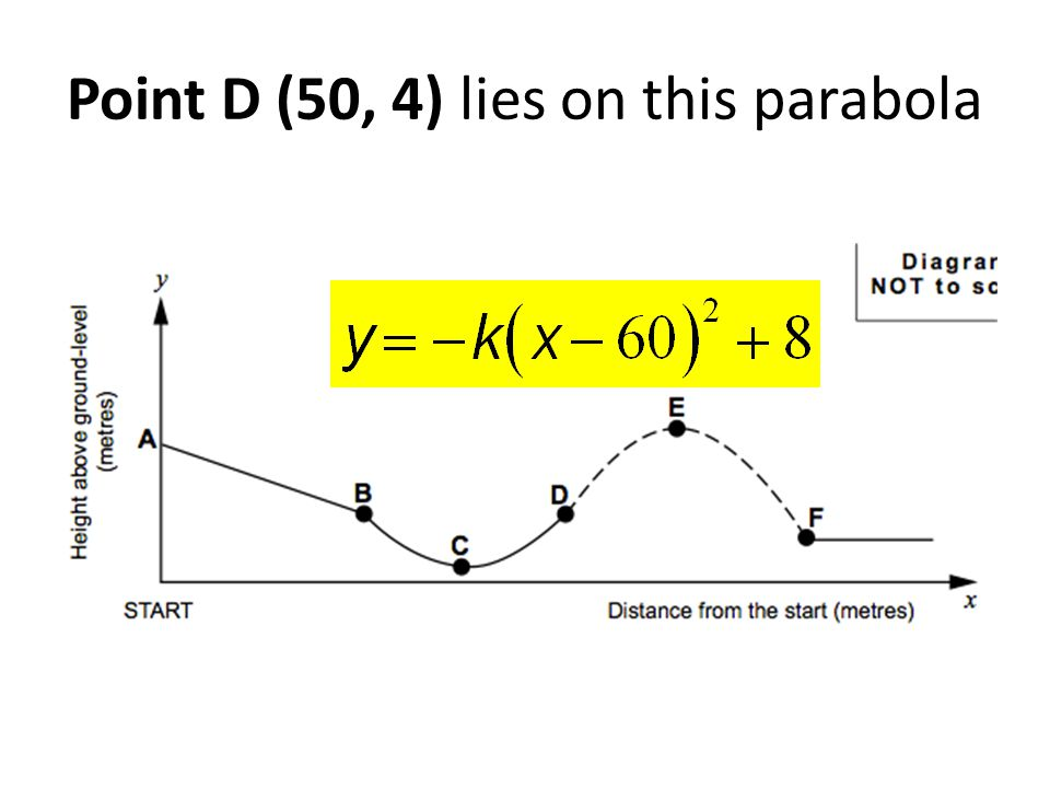 Point D (50, 4) lies on this parabola