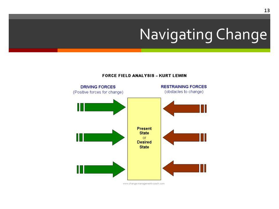 Navigating Change 13
