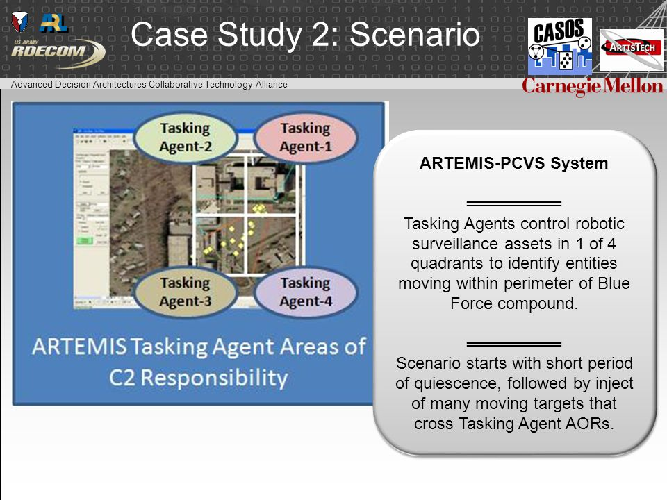 Advanced Decision Architectures Collaborative Technology Alliance Case Study 2: Scenario ARTEMIS-PCVS System ════════ Tasking Agents control robotic surveillance assets in 1 of 4 quadrants to identify entities moving within perimeter of Blue Force compound.