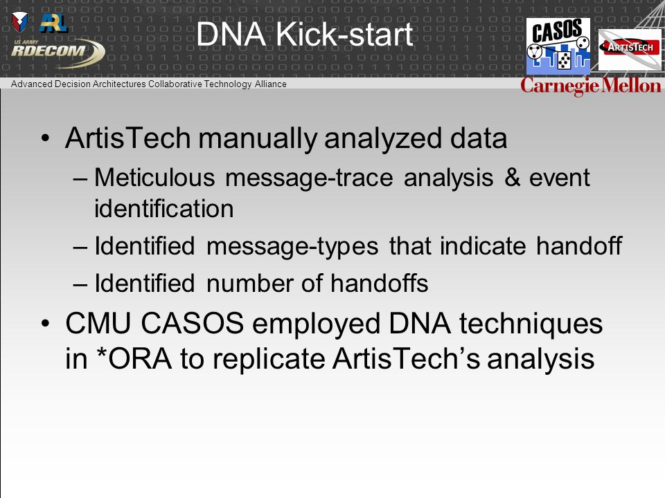 Advanced Decision Architectures Collaborative Technology Alliance DNA Kick-start ArtisTech manually analyzed data –Meticulous message-trace analysis & event identification –Identified message-types that indicate handoff –Identified number of handoffs CMU CASOS employed DNA techniques in *ORA to replicate ArtisTech's analysis