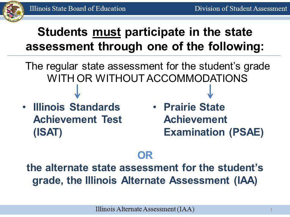Division of Student Assessment Illinois Alternate Assessment (IAA) Illinois State Board of Education Students must participate in the state assessment through one of the following: Illinois Standards Achievement Test (ISAT) Prairie State Achievement Examination (PSAE) 1 The regular state assessment for the student's grade WITH OR WITHOUT ACCOMMODATIONS OR the alternate state assessment for the student's grade, the Illinois Alternate Assessment (IAA)