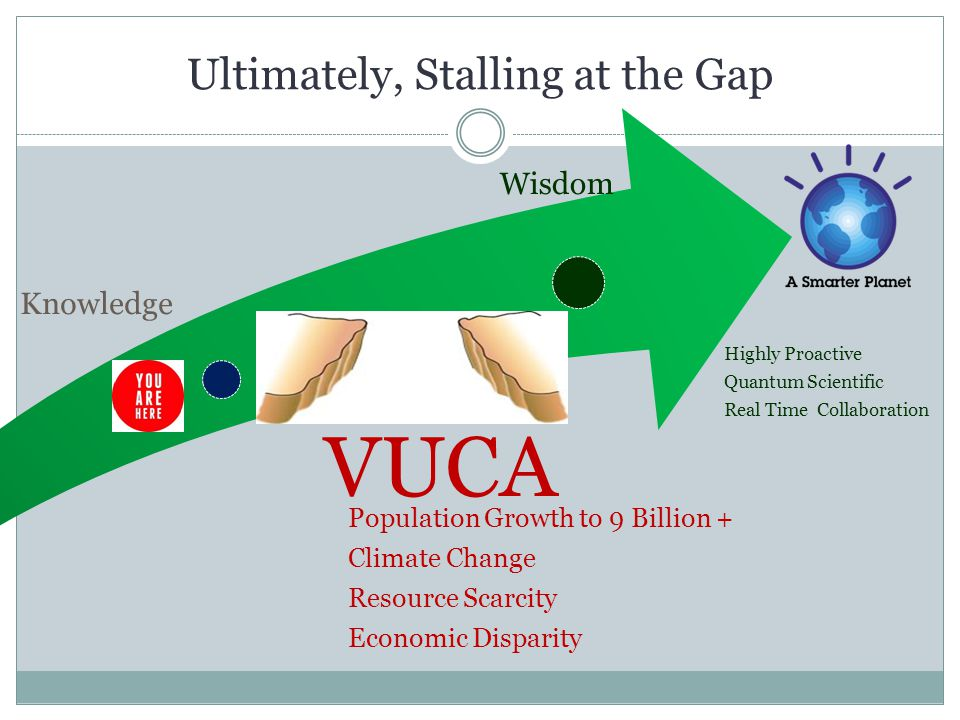Ultimately, Stalling at the Gap VUCA Knowledge Wisdom Highly Proactive Quantum Scientific Real Time Collaboration Population Growth to 9 Billion + Climate Change Resource Scarcity Economic Disparity