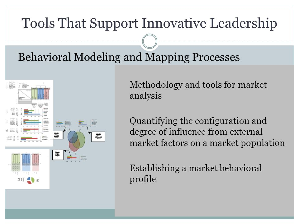 Tools That Support Innovative Leadership Behavioral Modeling and Mapping Processes PRIMAR Y DRIVI FACTOR S PRIMARY DRIVING MARKET FACTORS PRIMARY DRIVING AGRONOMIC FACTORS Methodology and tools for market analysis Quantifying the configuration and degree of influence from external market factors on a market population Establishing a market behavioral profile