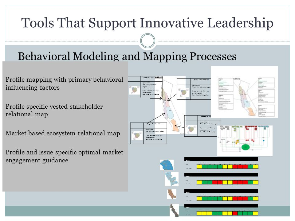 Tools That Support Innovative Leadership Behavioral Modeling and Mapping Processes Region 2 – Wine Grape Agronomic This is the Lodi wine region If you can read this – you are awesome.