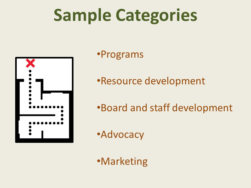 Sample Categories Programs Resource development Board and staff development Advocacy Marketing