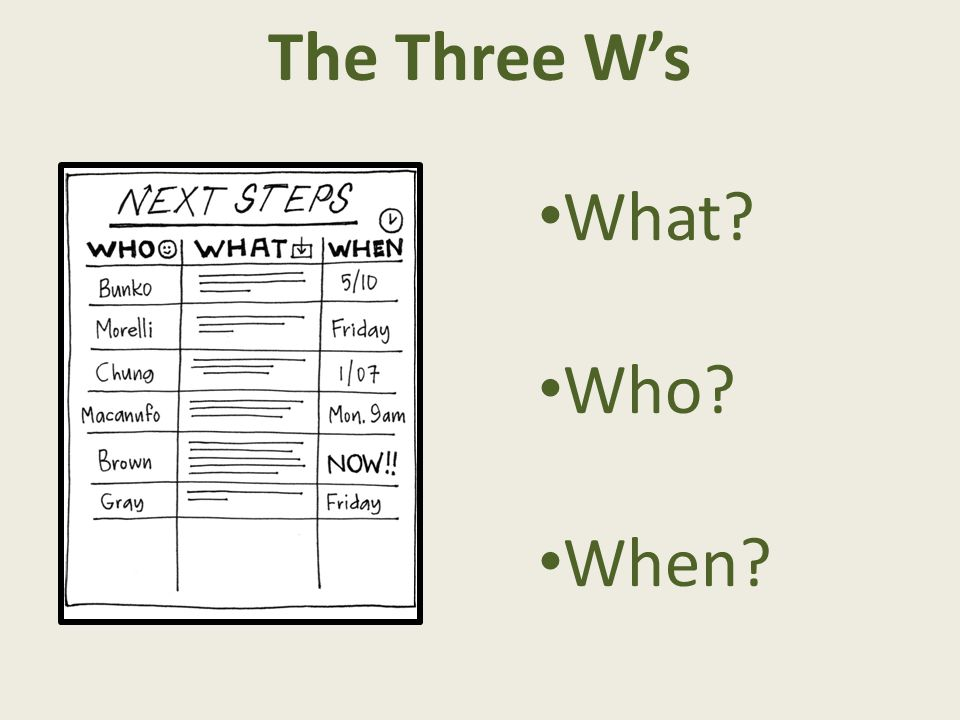 The Three W's What? Who? When?