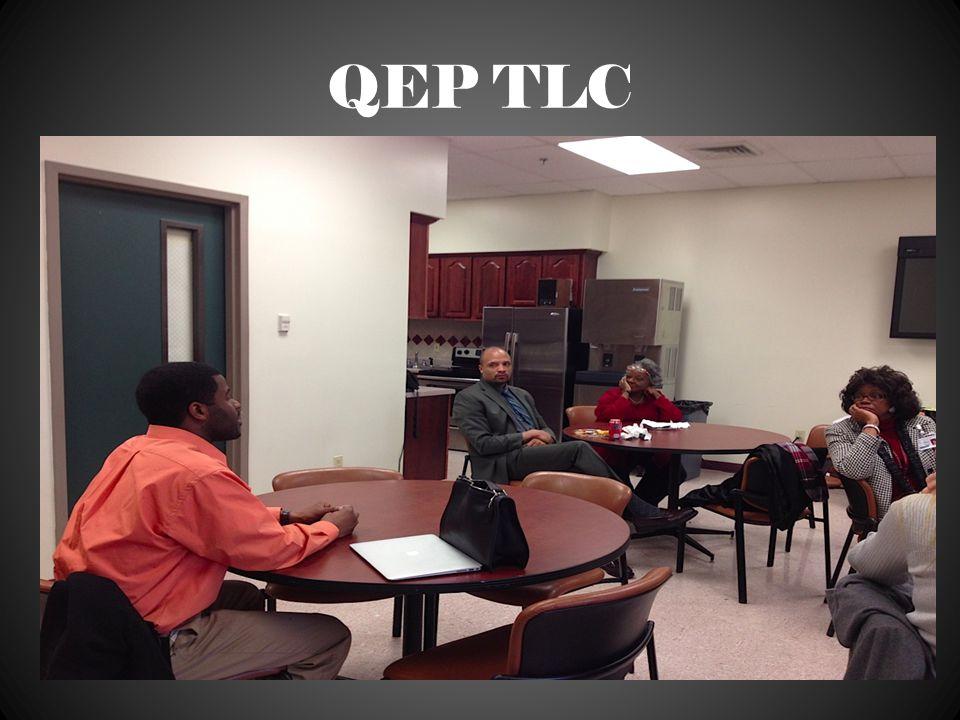 QEP Writing Team