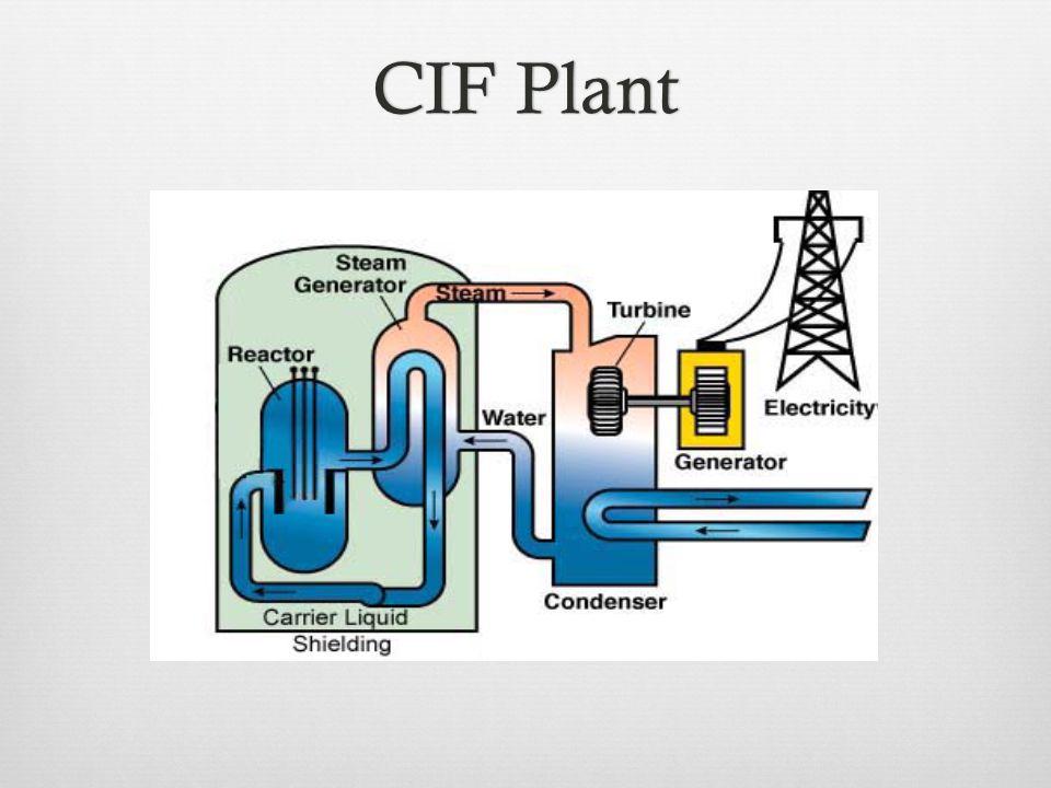 CIF PlantCIF Plant