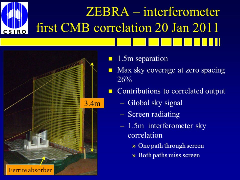 ZEBRA – interferometer first CMB correlation 20 Jan 2011 3.4m n 1.5m separation n Max sky coverage at zero spacing 26% n Contributions to correlated output –Global sky signal –Screen radiating –1.5m interferometer sky correlation »One path through screen »Both paths miss screen Ferrite absorber