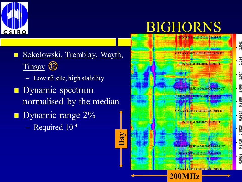 BIGHORNS Sokolowski, Tremblay, Wayth, Tingay ⑫ –Low rfi site, high stability n Dynamic spectrum normalised by the median n Dynamic range 2% –Required 10 -4 Day 200MHz