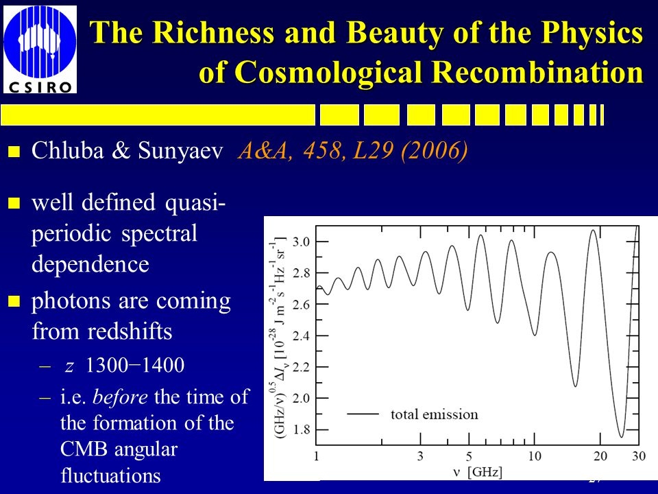 27 The Richness and Beauty of the Physics of Cosmological Recombination n well defined quasi- periodic spectral dependence n photons are coming from redshifts – z 1300−1400 –i.e.