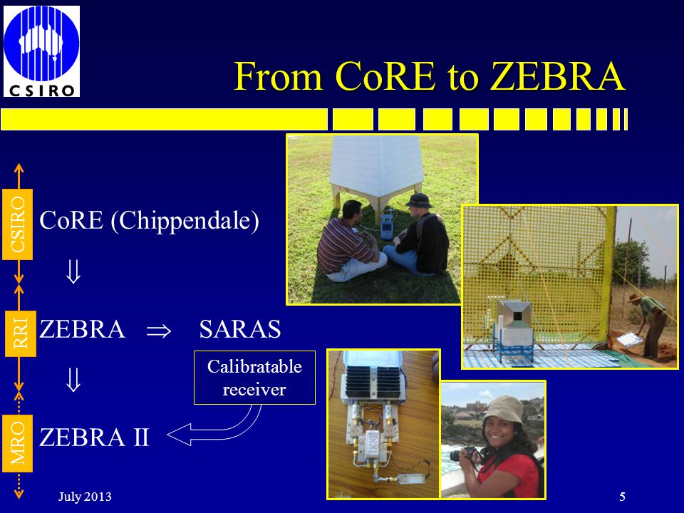 From CoRE to ZEBRA CoRE (Chippendale)  ZEBRA  SARAS  ZEBRA II Calibratable receiver CSIRO RRI MRO July 20135
