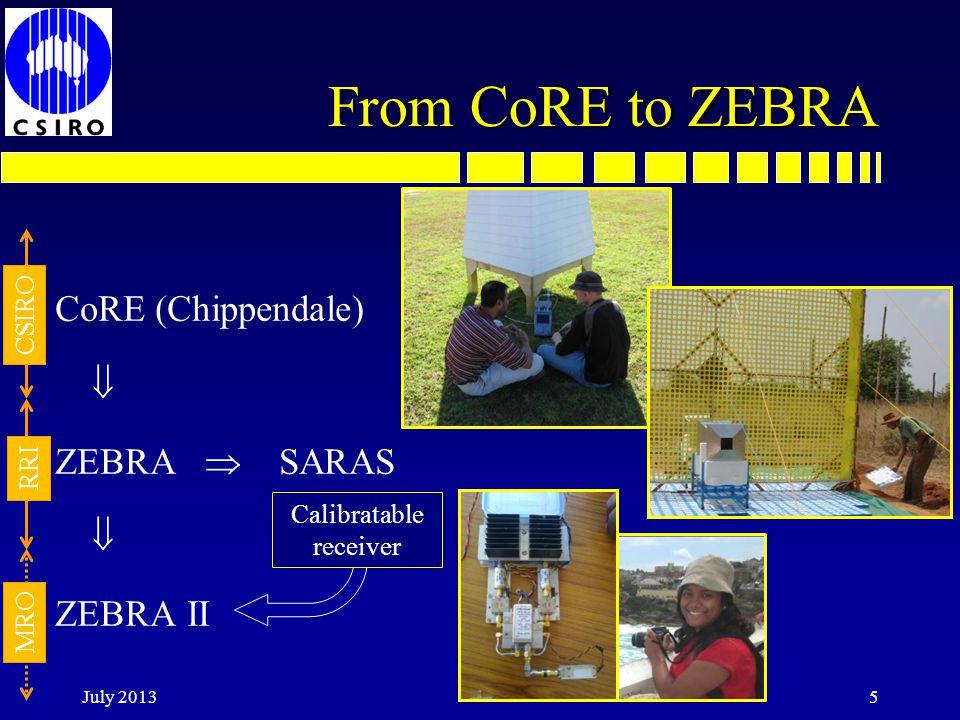 SARAS receiver evolution