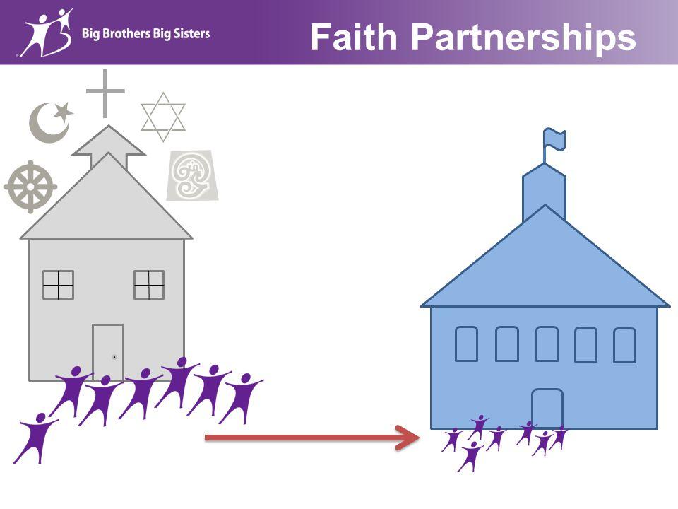 Faith Partnerships