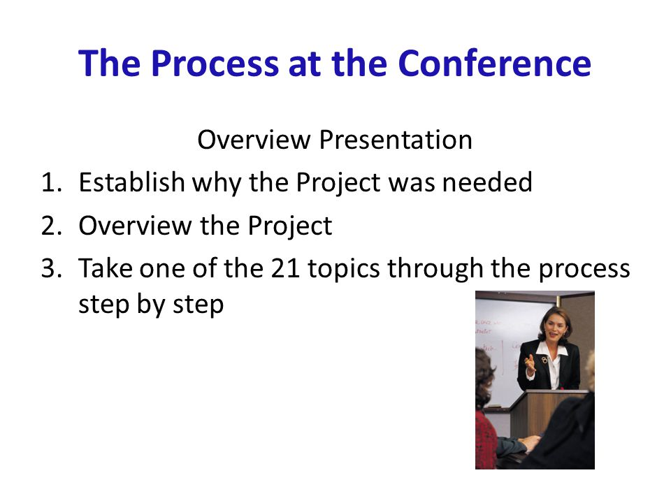 The Process at the Conference Overview Presentation 1.Establish why the Project was needed 2.Overview the Project 3.Take one of the 21 topics through