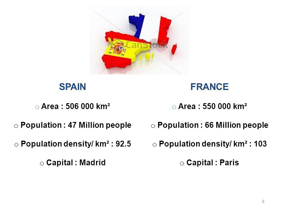 FRANCE o Area : 550 000 km² o Population : 66 Million people o Population density/ km² : 103 o Capital : Paris SPAIN o Area : 506 000 km² o Population : 47 Million people o Population density/ km² : 92.5 o Capital : Madrid 8