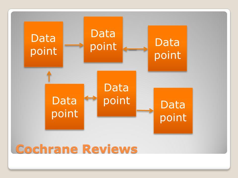 Cochrane Reviews Data point Data point Data point Data point Data point Data point Data point Data point Data point Data point Data point