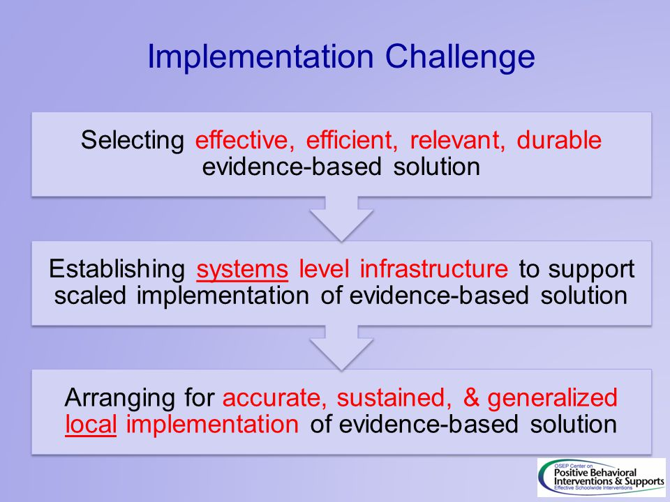 Implementation Challenge