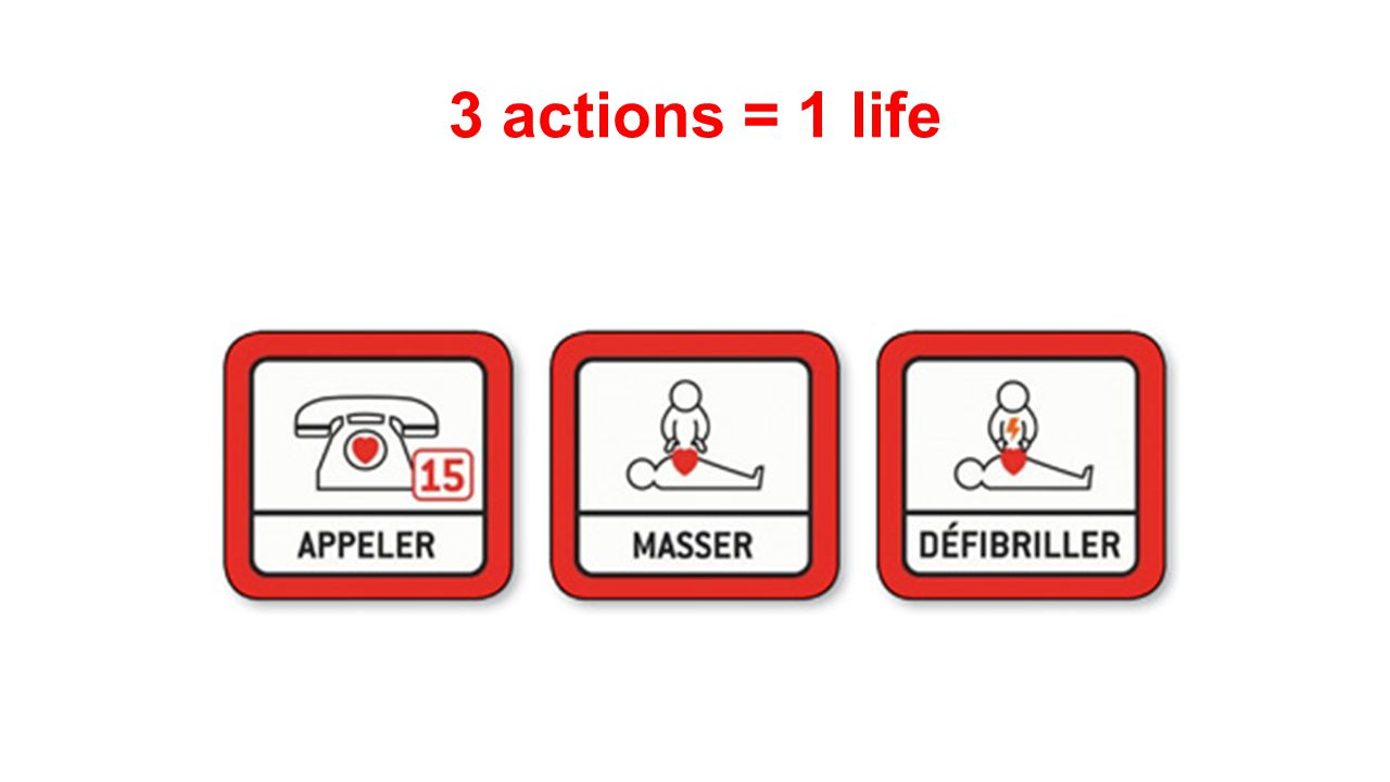 3 actions = 1 life