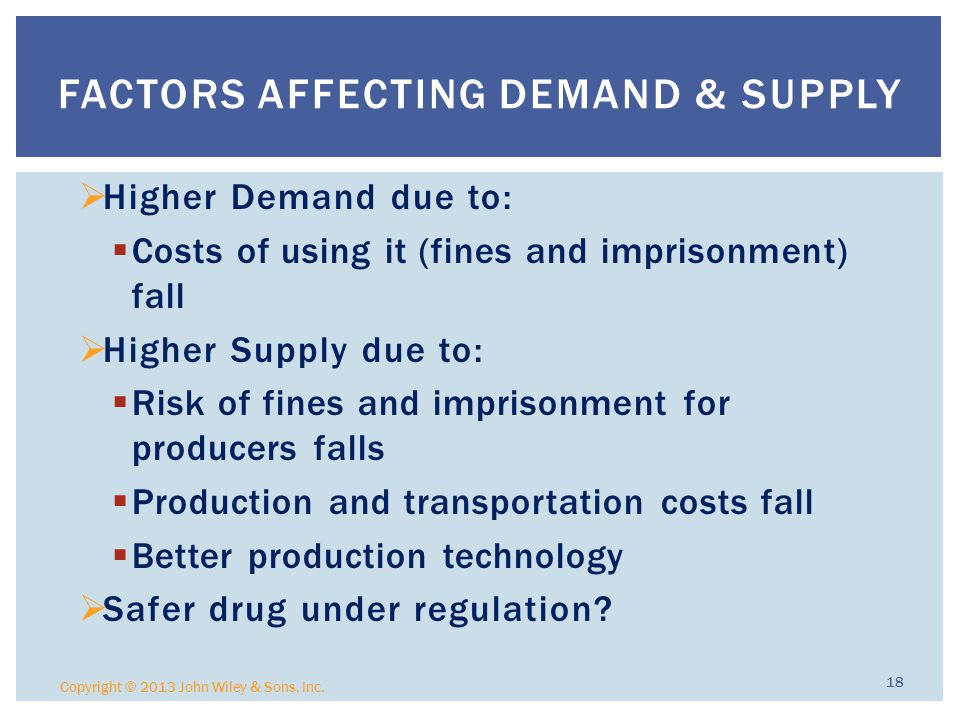  Higher Demand due to:  Costs of using it (fines and imprisonment) fall  Higher Supply due to:  Risk of fines and imprisonment for producers falls  Production and transportation costs fall  Better production technology  Safer drug under regulation.