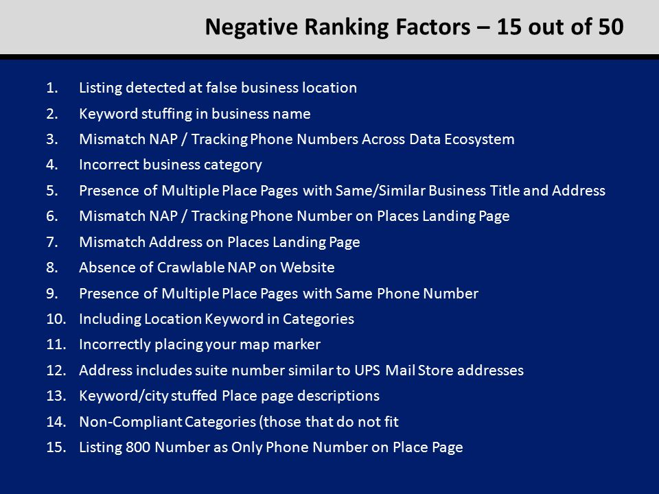 Negative Ranking Factors – 15 out of 50 1.Listing detected at false business location 2.Keyword stuffing in business name 3.Mismatch NAP / Tracking Phone Numbers Across Data Ecosystem 4.Incorrect business category 5.Presence of Multiple Place Pages with Same/Similar Business Title and Address 6.Mismatch NAP / Tracking Phone Number on Places Landing Page 7.Mismatch Address on Places Landing Page 8.Absence of Crawlable NAP on Website 9.Presence of Multiple Place Pages with Same Phone Number 10.Including Location Keyword in Categories 11.Incorrectly placing your map marker 12.Address includes suite number similar to UPS Mail Store addresses 13.Keyword/city stuffed Place page descriptions 14.Non-Compliant Categories (those that do not fit 15.Listing 800 Number as Only Phone Number on Place Page