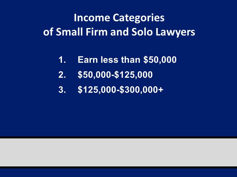 Results 1-10 Google Maps - divorce lawyer Philadelphia PA