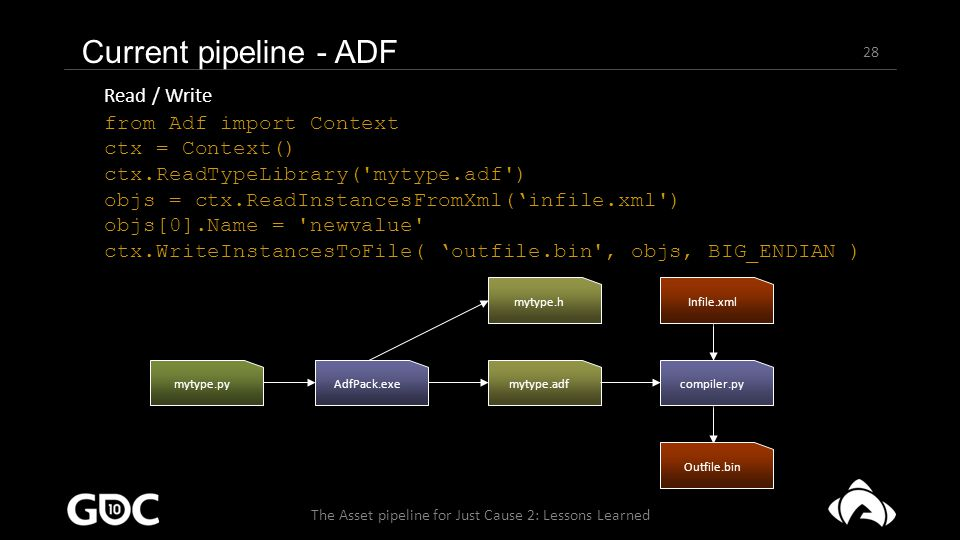 28 The Asset pipeline for Just Cause 2: Lessons Learned Current pipeline - ADF from Adf import Context ctx = Context() ctx.ReadTypeLibrary( mytype.adf ) objs = ctx.ReadInstancesFromXml('infile.xml ) objs[0].Name = newvalue ctx.WriteInstancesToFile( 'outfile.bin , objs, BIG_ENDIAN ) Read / Write mytype.py AdfPack.exe mytype.adf mytype.h compiler.py Infile.xml Outfile.bin