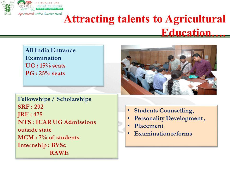 All India Entrance Examination UG : 15% seats PG : 25% seats All India Entrance Examination UG : 15% seats PG : 25% seats Fellowships / Scholarships S