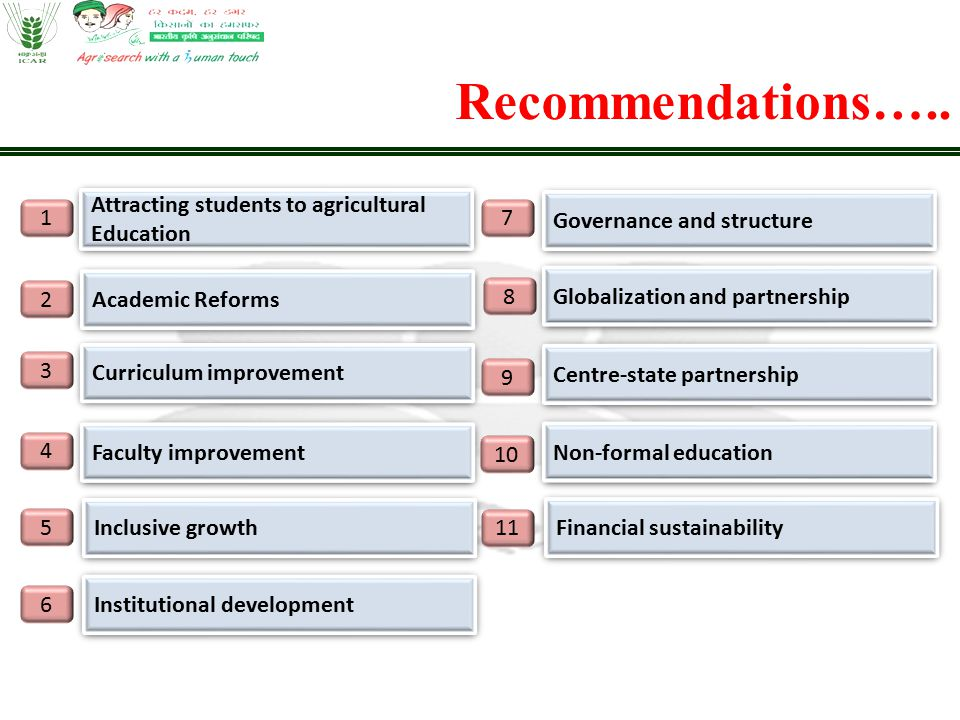 Recommendations….. 1 2 3 4 5 6 7 8 9 10 11 Attracting students to agricultural Education Academic Reforms Curriculum improvement Faculty improvement I