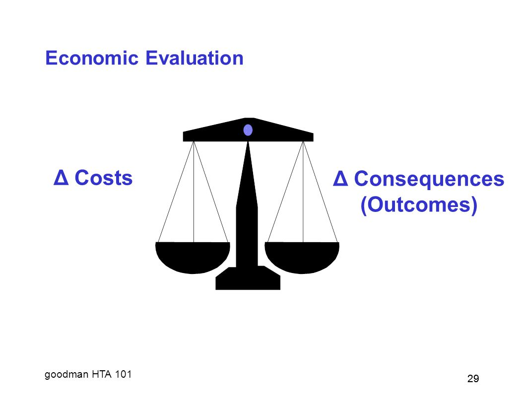 goodman HTA 101 29 Economic Evaluation Δ Costs Δ Consequences (Outcomes) 29