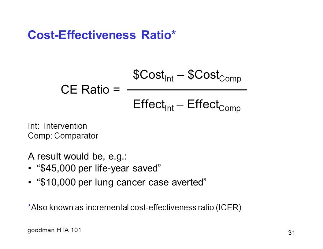 goodman HTA 101 Cost-Effectiveness Ratio* $Cost Int – $Cost Comp CE Ratio = ────────────── Effect Int – Effect Comp Int: Intervention Comp: Comparator A result would be, e.g.: $45,000 per life-year saved $10,000 per lung cancer case averted *Also known as incremental cost-effectiveness ratio (ICER) 31