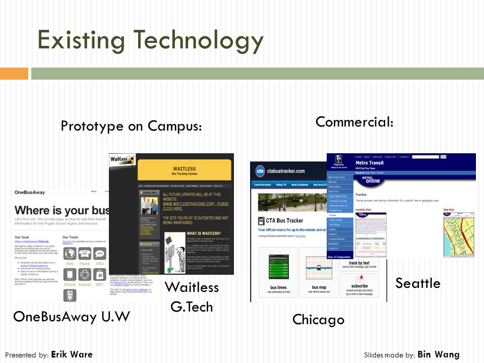 Existing Technology Chicago Seattle Commercial: OneBusAway U.W Waitless G.Tech Prototype on Campus: Slides made by: Bin Wang Presented by: Erik Ware