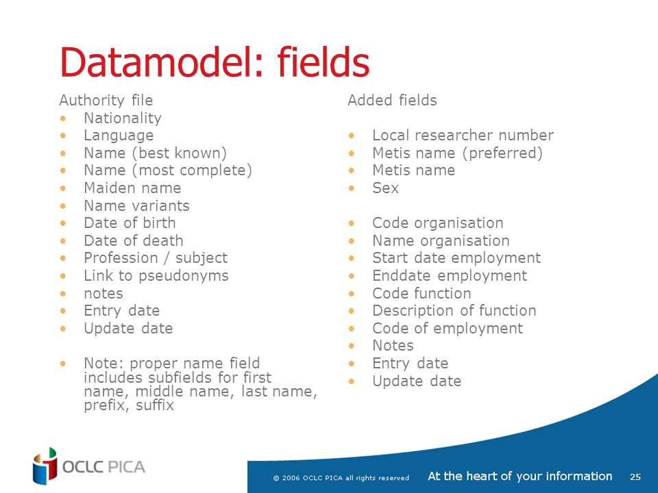 25 Datamodel: fields Authority file Nationality Language Name (best known) Name (most complete) Maiden name Name variants Date of birth Date of death Profession / subject Link to pseudonyms notes Entry date Update date Note: proper name field includes subfields for first name, middle name, last name, prefix, suffix Added fields Local researcher number Metis name (preferred) Metis name Sex Code organisation Name organisation Start date employment Enddate employment Code function Description of function Code of employment Notes Entry date Update date