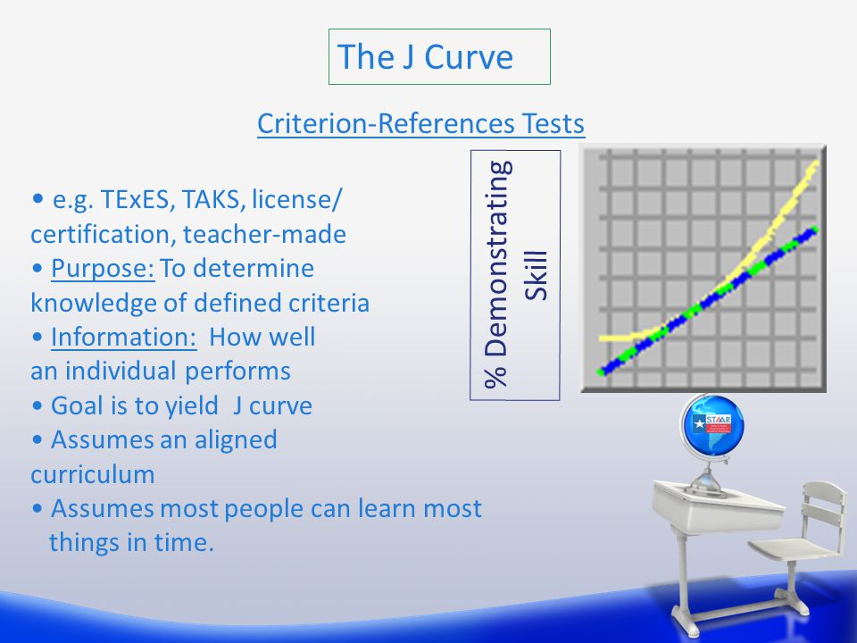 % Demonstrating Skill Criterion-References Tests e.g.