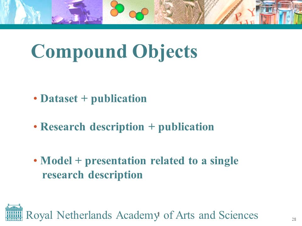 Royal Netherlands Academy of Arts and Sciences 1 Compound Objects Dataset + publication Research description + publication Model + presentation related to a single research description 28