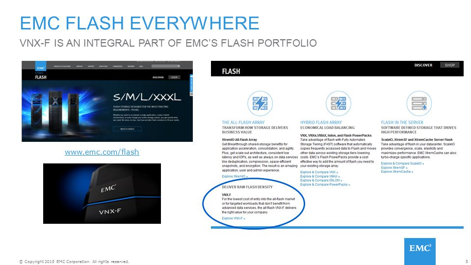 5© Copyright 2015 EMC Corporation. All rights reserved. VNX-F IS AN INTEGRAL PART OF EMC'S FLASH PORTFOLIO EMC FLASH EVERYWHERE www.emc.com/flash