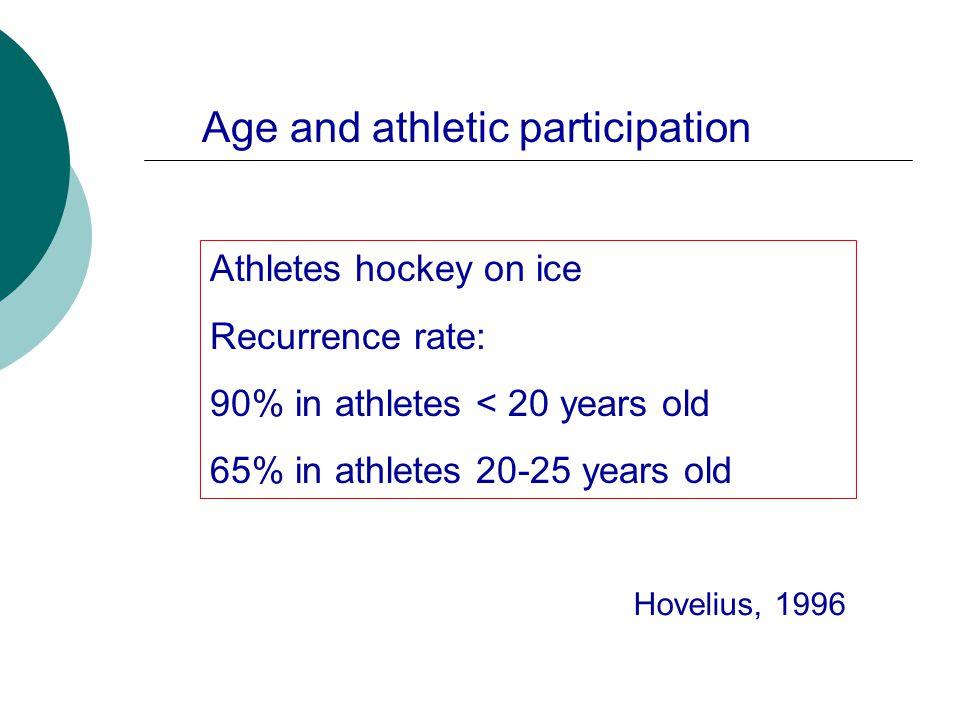 Ηovelius, 1996 Athletes hockey on ice Recurrence rate: 90% in athletes < 20 years old 65% in athletes 20-25 years old Age and athletic participation