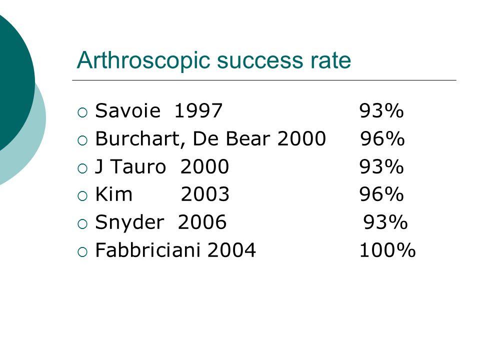 Arthroscopic success rate  Savoie 1997 93%  Burchart, De Bear 2000 96%  J Tauro 2000 93%  Kim 2003 96%  Snyder 2006 93%  Fabbriciani 2004 100%