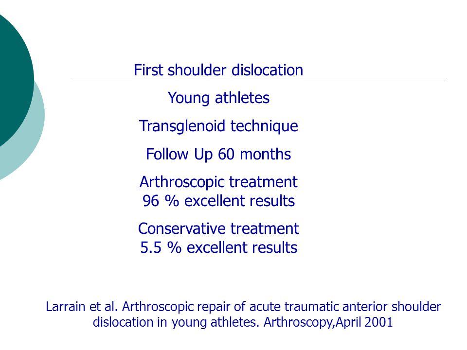 Larrain et al. Arthroscopic repair of acute traumatic anterior shoulder dislocation in young athletes. Arthroscopy,April 2001 First shoulder dislocati