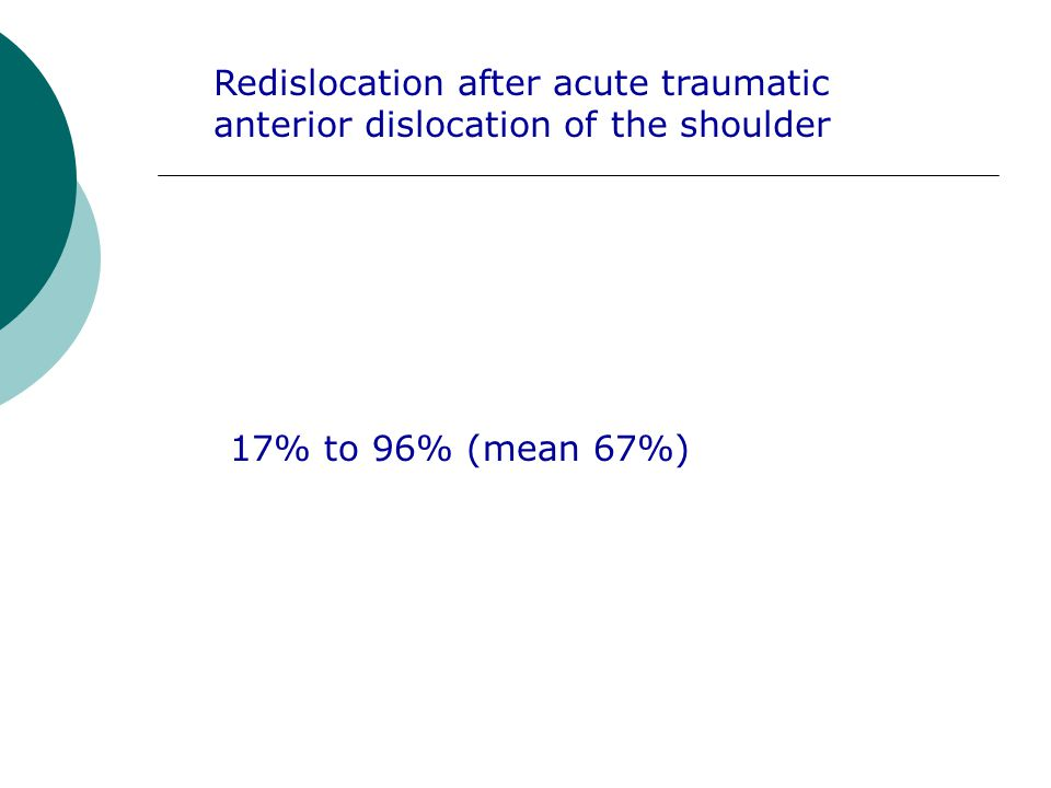 17% to 96% (mean 67%) Redislocation after acute traumatic anterior dislocation of the shoulder