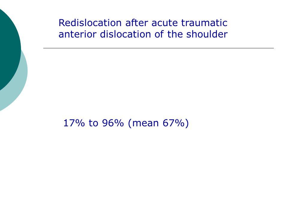 Evaluation of Repair