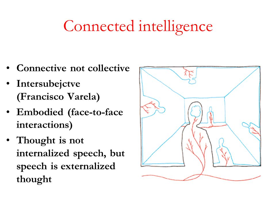 Connected intelligence Connective not collective Intersubejctve (Francisco Varela) Embodied (face-to-face interactions) Thought is not internalized speech, but speech is externalized thought