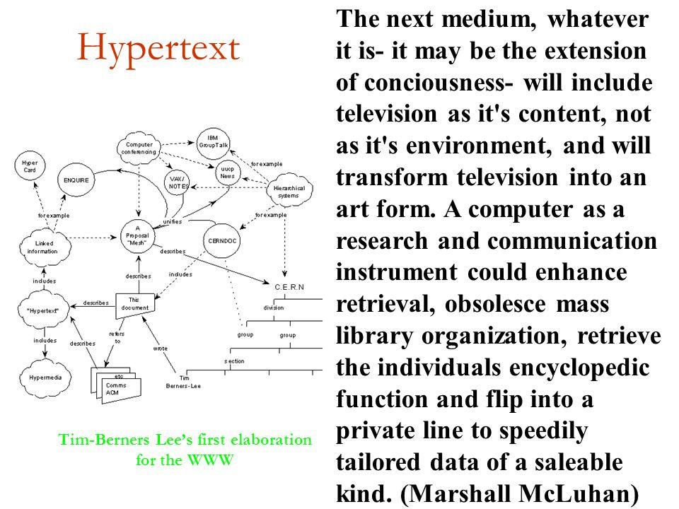 Hypertext Tim-Berners Lee's first elaboration for the WWW The next medium, whatever it is- it may be the extension of conciousness- will include television as it s content, not as it s environment, and will transform television into an art form.