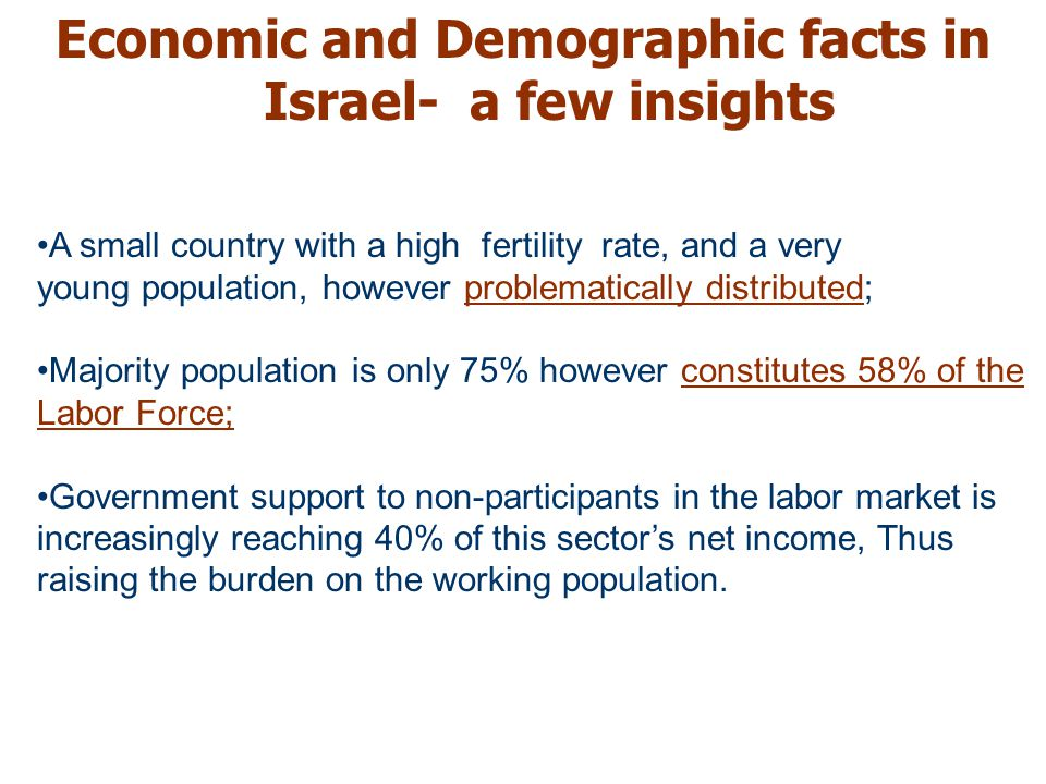 The Distribution of Israel's population (2003) Government Support (% of net income) Workforce participation (% of the 15+ age population) Fertility Rate (FR) child/woman % the total population 40%45%5.86%Ultra- Orthodox Jews 24%39%4.419%Minorities (Muslims, Christians Druze, etc.) 12%58%2.375%Majority population 14%54.3%2.44100%Averages